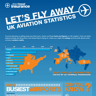Aviation Did You Know Facts