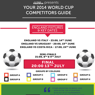 World Cup Competition Event Guide