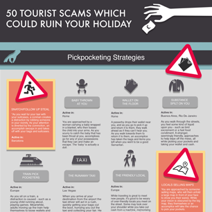 Direct Travel Tourist Scams Which Could Ruin Your Holiday Infographic