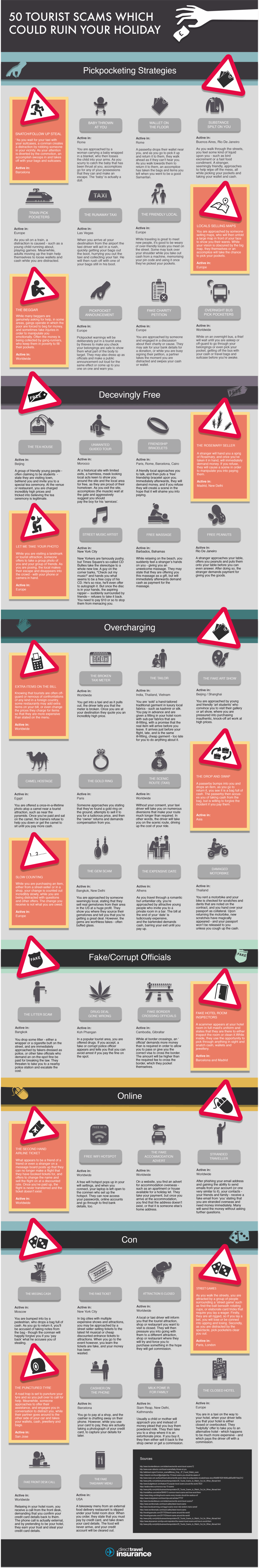 https://www.direct-travel.co.uk/content/infographic/DTI-infographic-holiday-scams.png