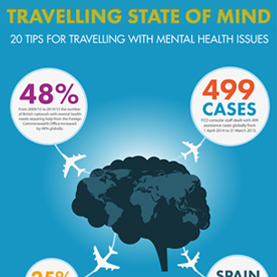 Mental Health Travelling Tips